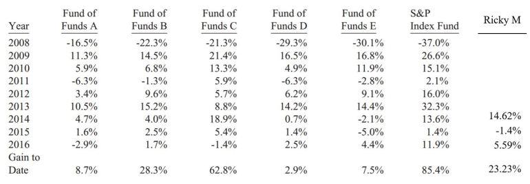 %e6%af%94%e8%bc%83