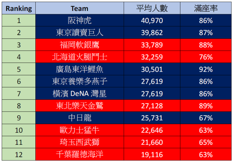ranking s 20170603.png